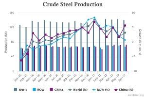 crude_steel